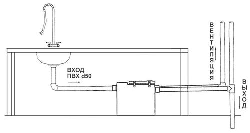 Схема монтажа жироуловителя
